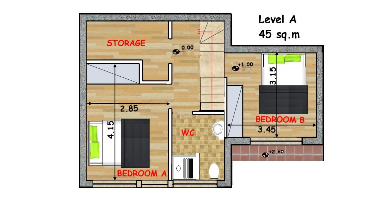 level-u0391